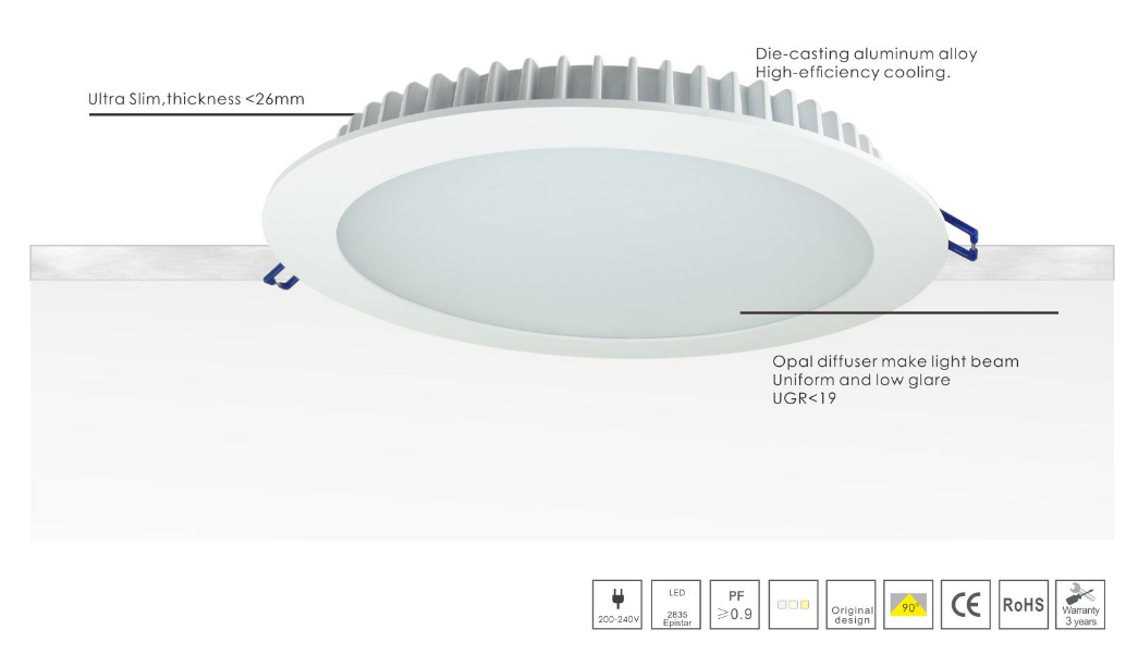 5 tips for how to choose the best led downlight