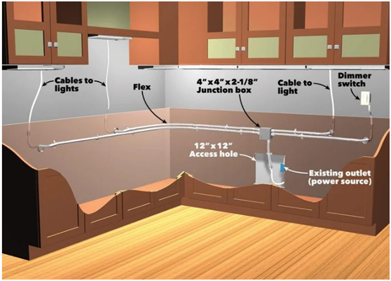 LED Under Cabinet Light Fixtures Hardwired Wiring diagram