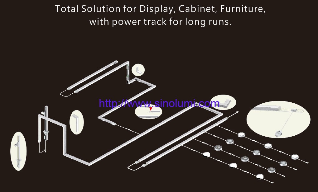 Total solution for display,cabinet, furniture,Retail outlets, foyers and museums with Power track for long runs