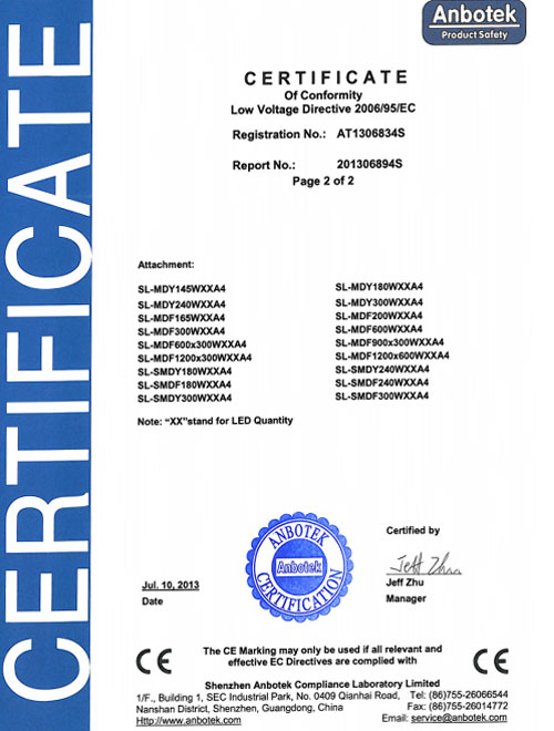 LVD Certificate (Panel-Light)